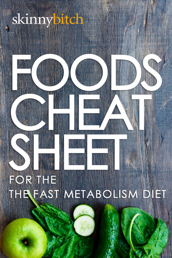 A Detailed FOOD LIST PORTIONS Fast Metabolism Cheat Sheet