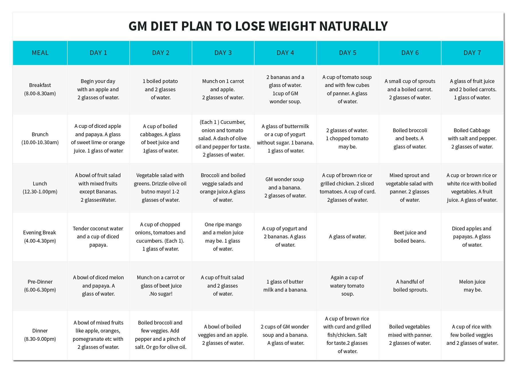 21 diet plan fixen