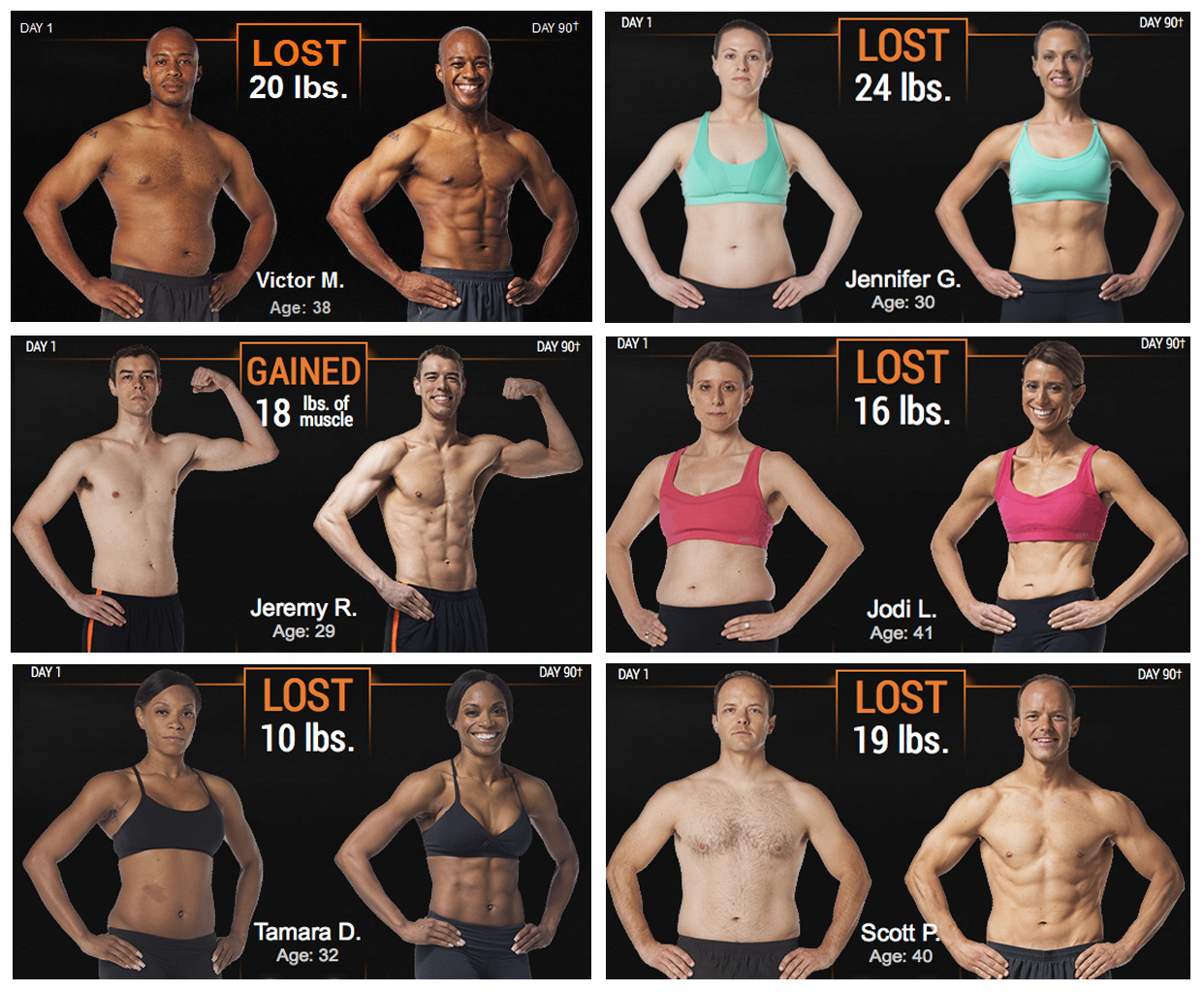 The Ultimate Guide to P90x3 | Skinny Bitch